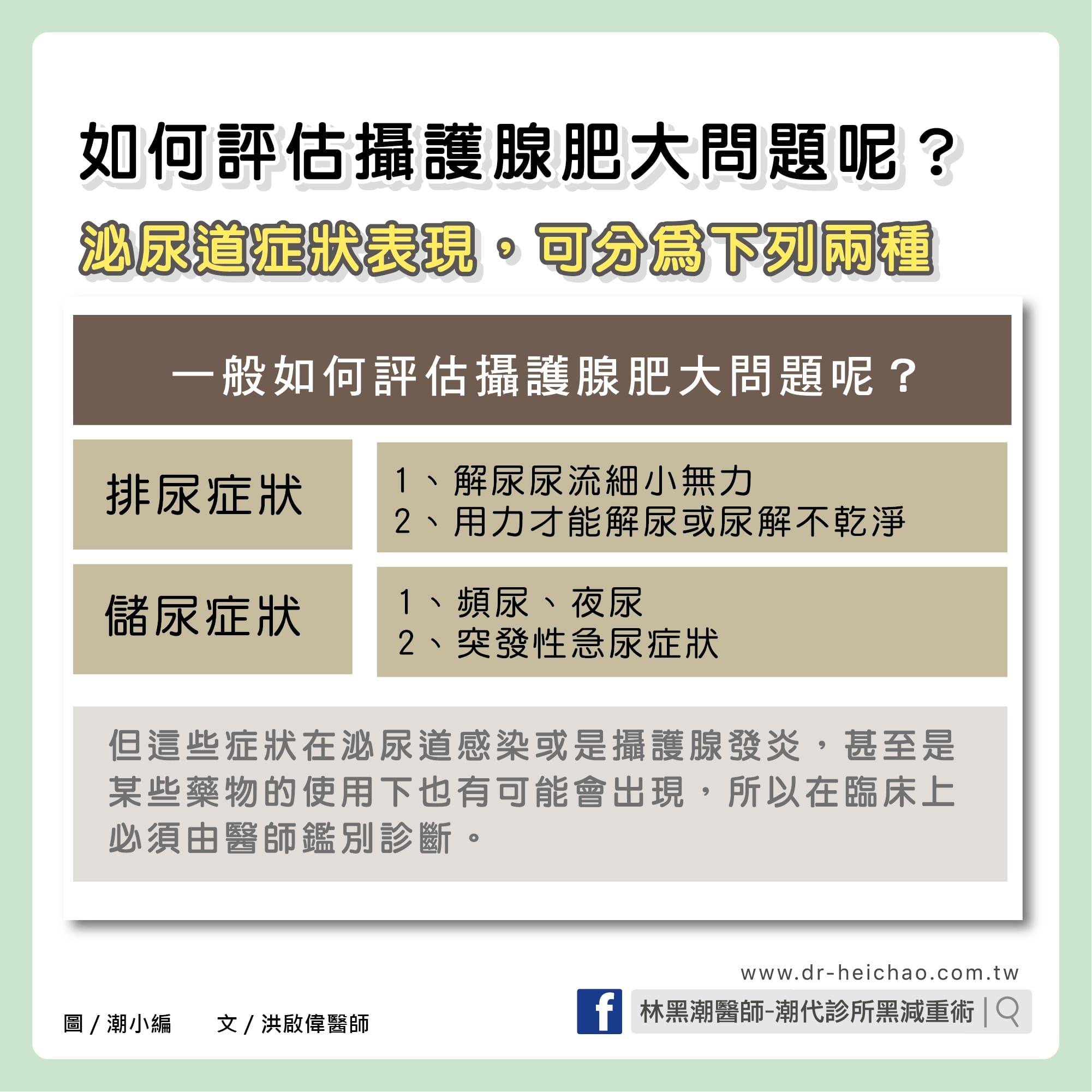 一般如何評估攝護腺肥大問題呢?/文:洪啟偉醫師