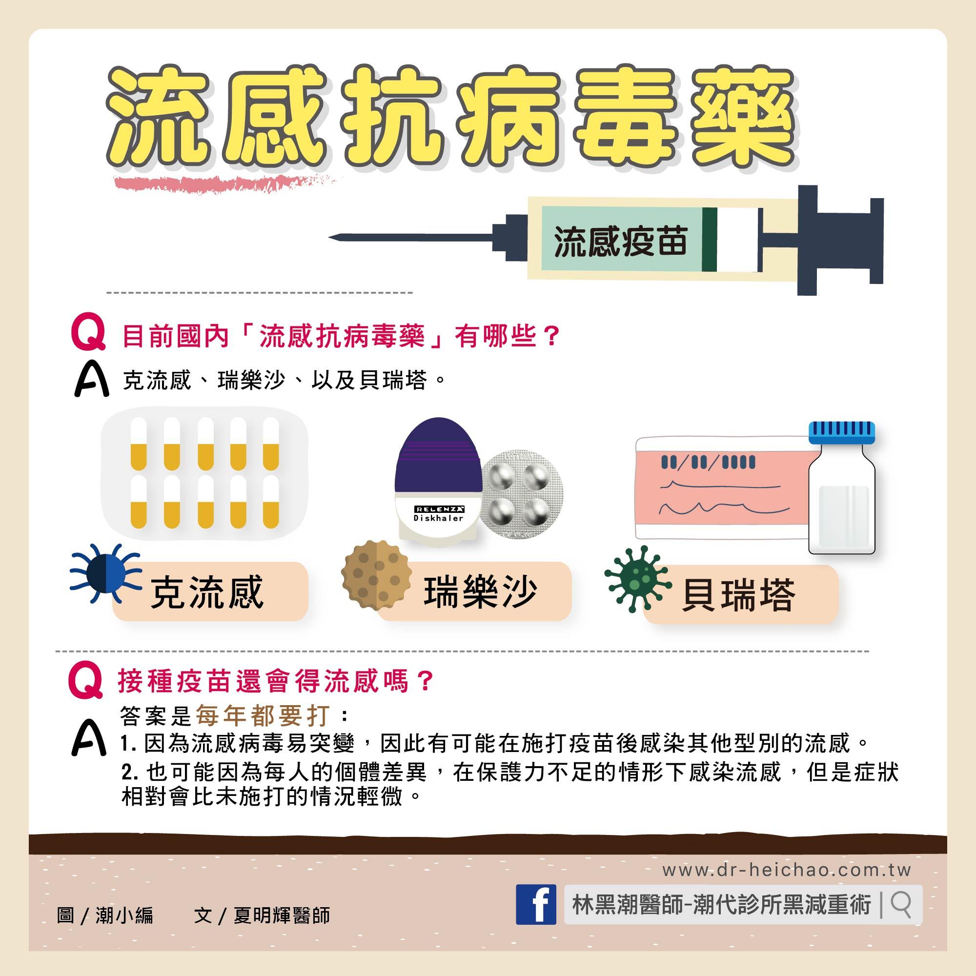 流感抗病毒藥/文:夏明輝醫師