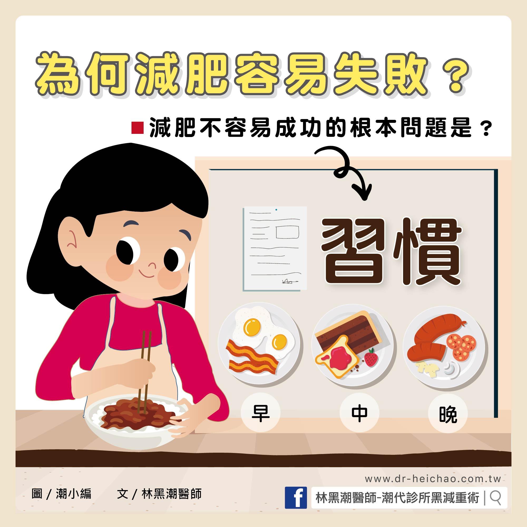 為何減肥容易失敗?/ 文:林黑潮醫師
