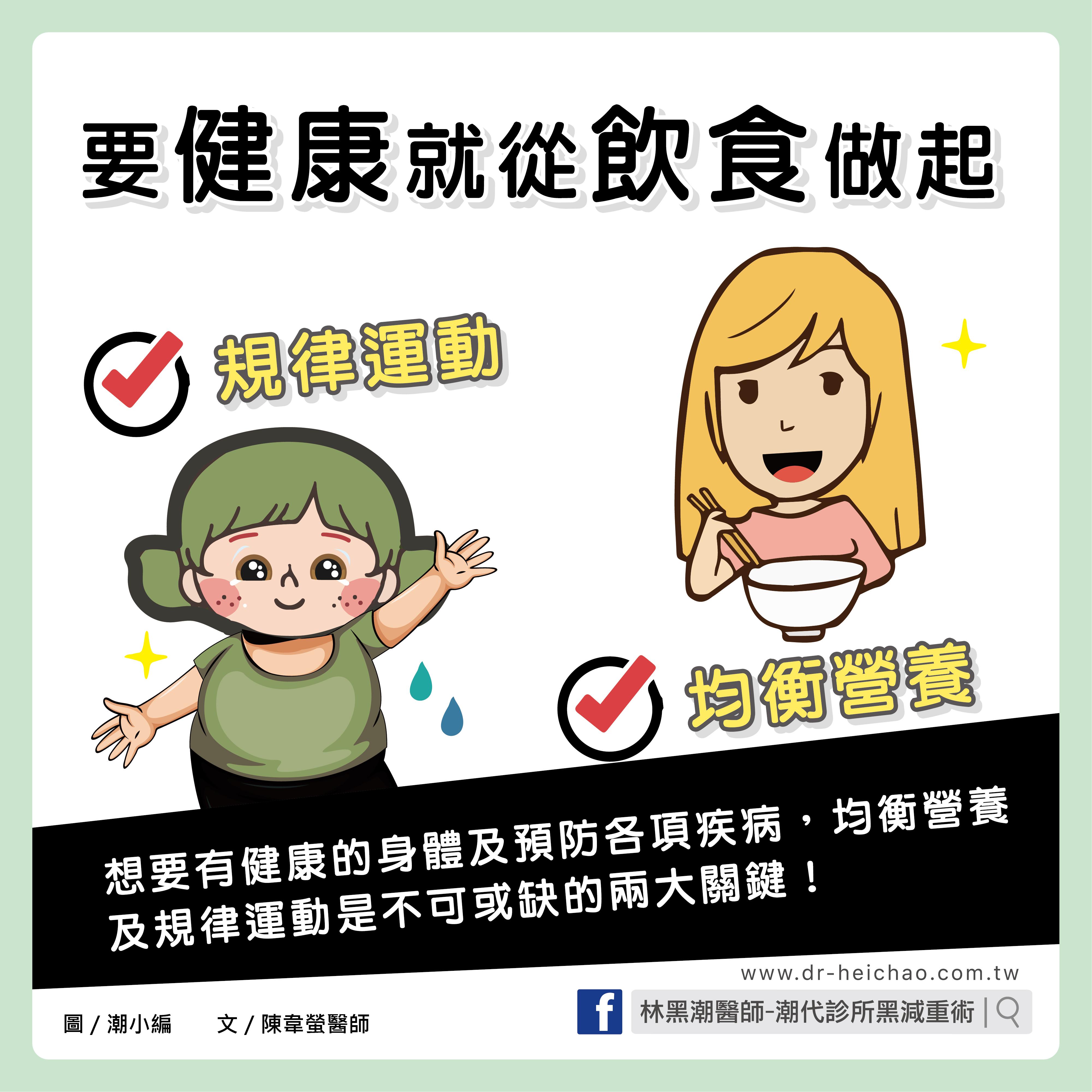 運動減重快不快?/文:夏明輝醫師