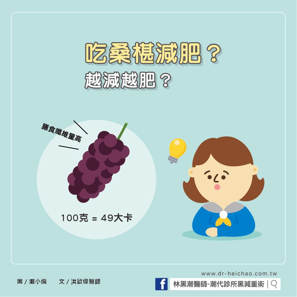 吃桑椹減肥?越減越肥?/文:洪啟偉醫師