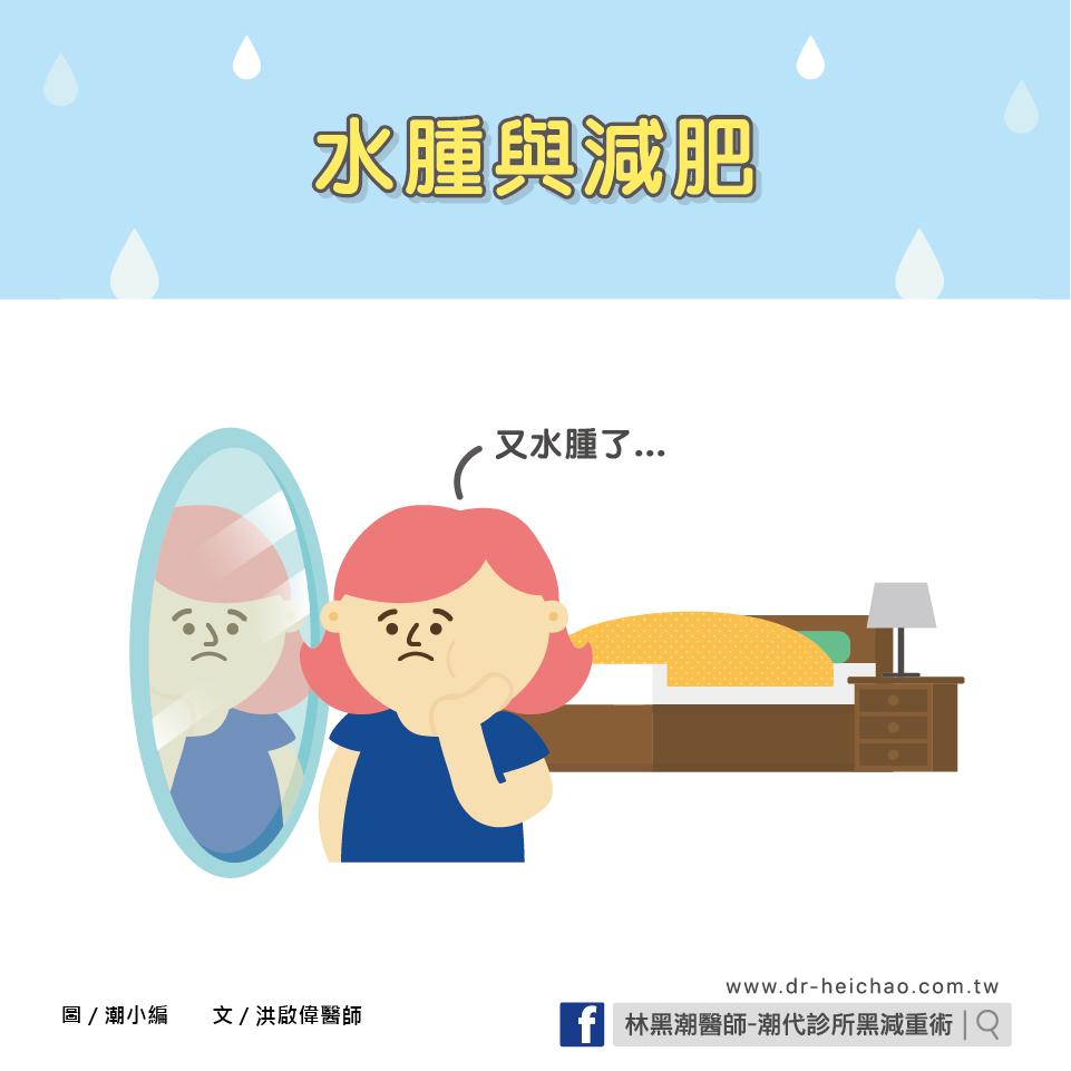 水腫與減肥/文:洪啟偉醫師