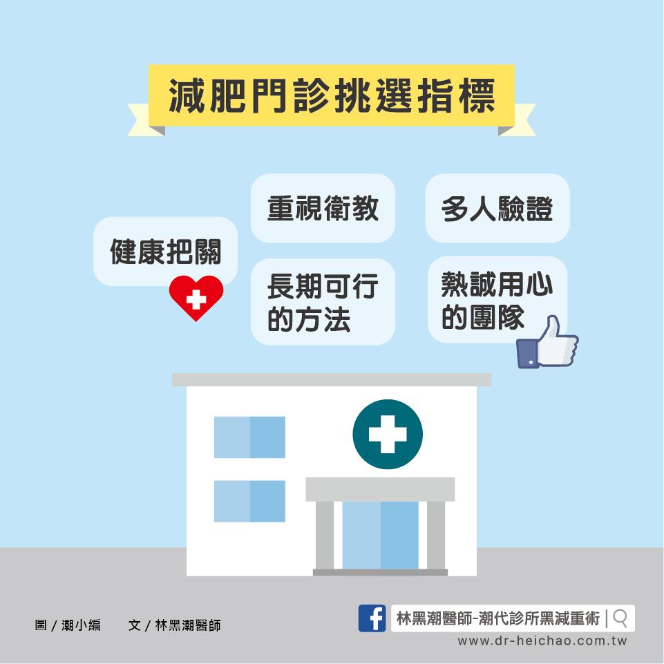 減肥診所如何挑選?/文:林黑潮醫師