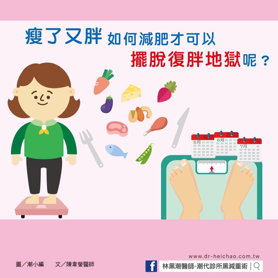 陳韋螢-瘦了又胖,如何減肥才可以擺脫復胖地獄呢?