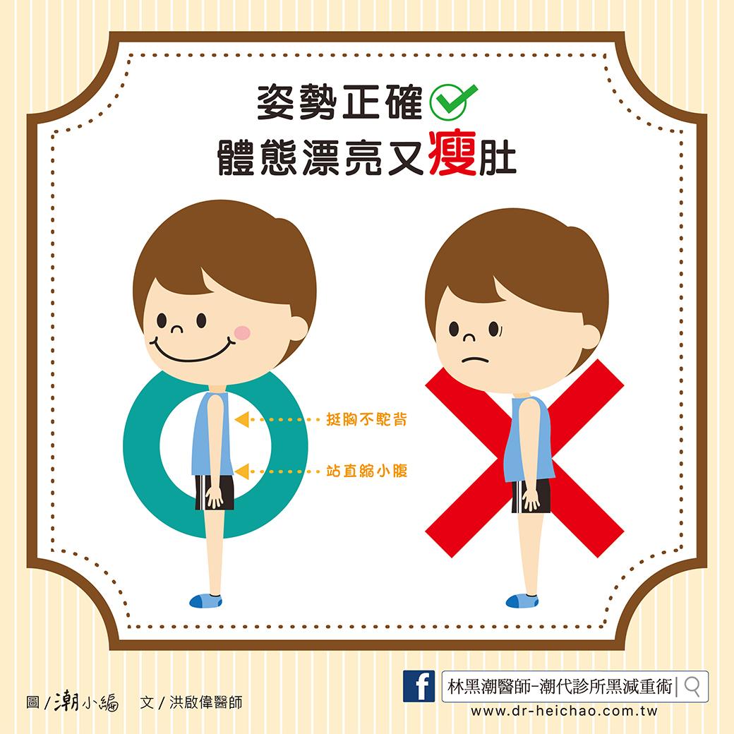 洪啟偉醫師-快速瘦肚子方法 01