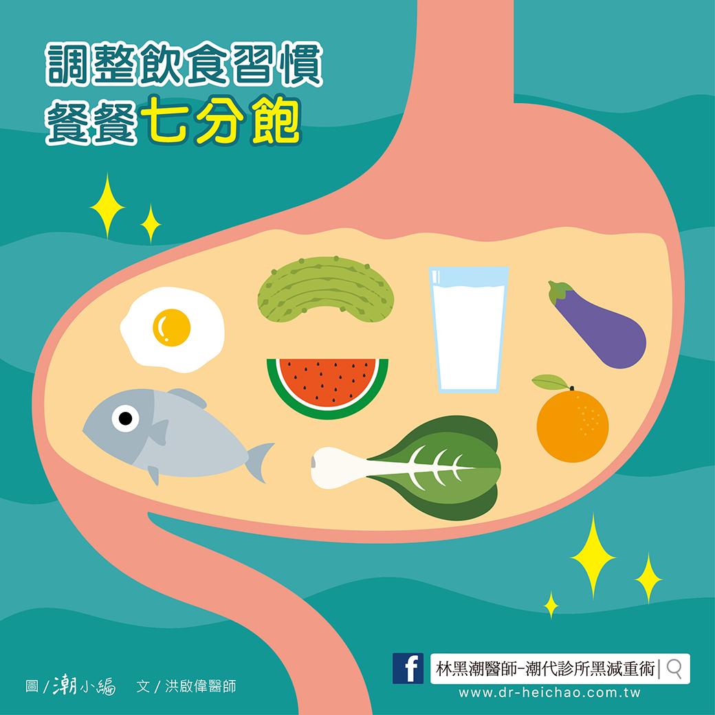 洪啟偉醫師-快速瘦肚子方法 02