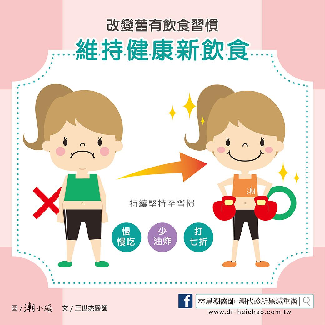 王世杰醫師-健康減重與減重手術的差別03