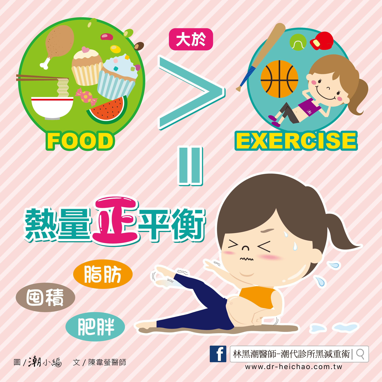 20170606陳醫師-何謂肥胖?對健康有甚麼影響呢?-01