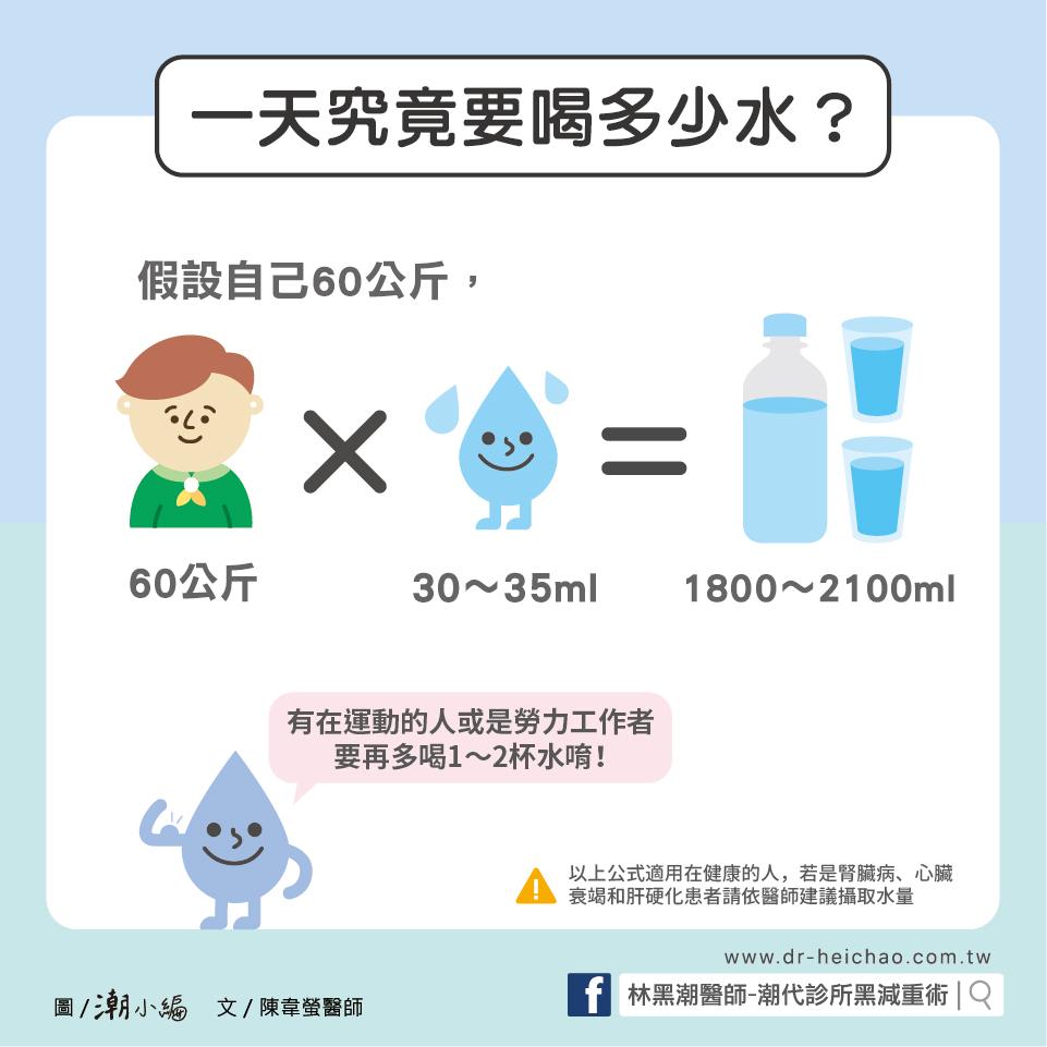 想減肥?先學會怎麼「喝水」/文:陳韋螢醫師