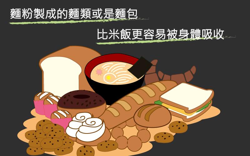 麵製食品對減肥的影響