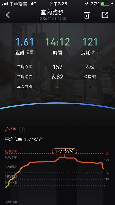 跑步app減肥紀錄