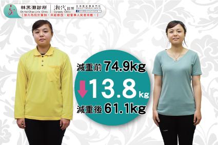 潮代減肥-黑減重術見證