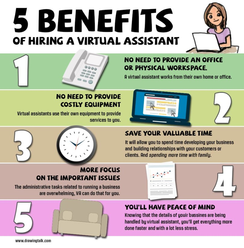 5 benefits virtual assistant