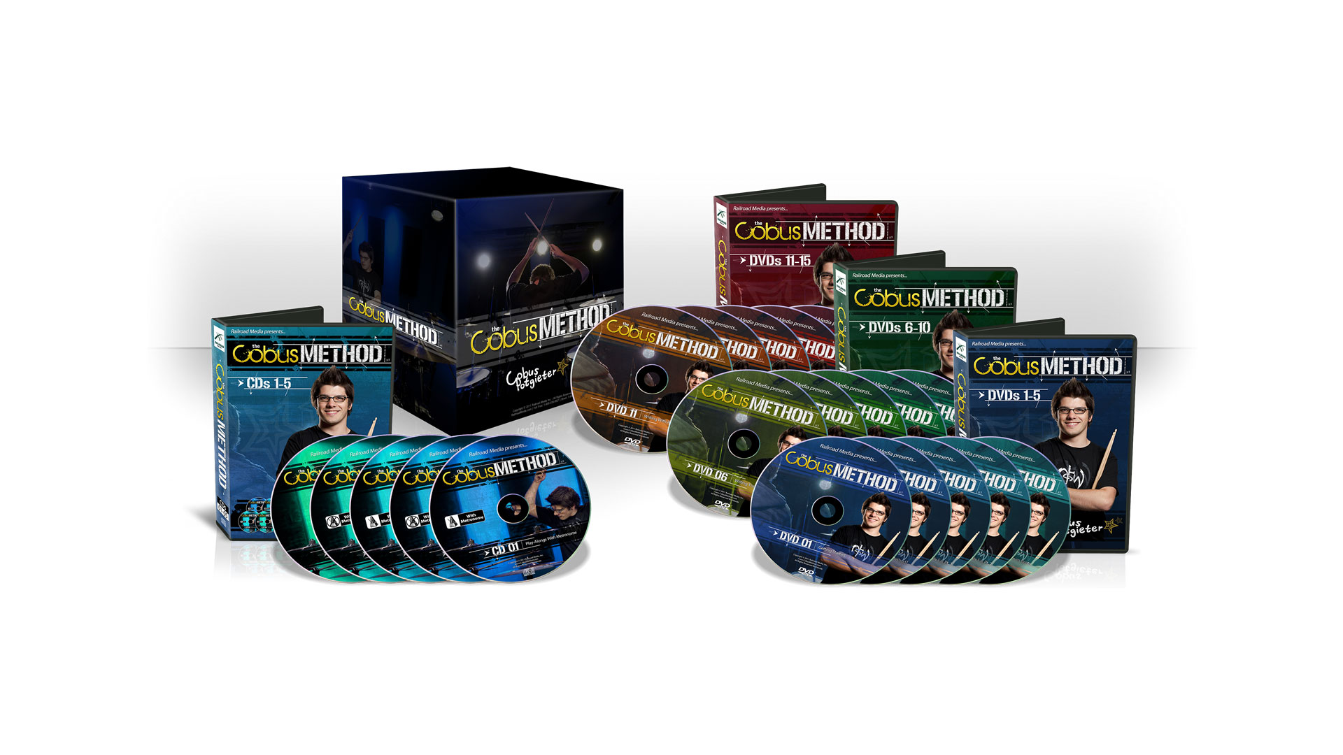 Cobus Method Promo Codes June 2019
