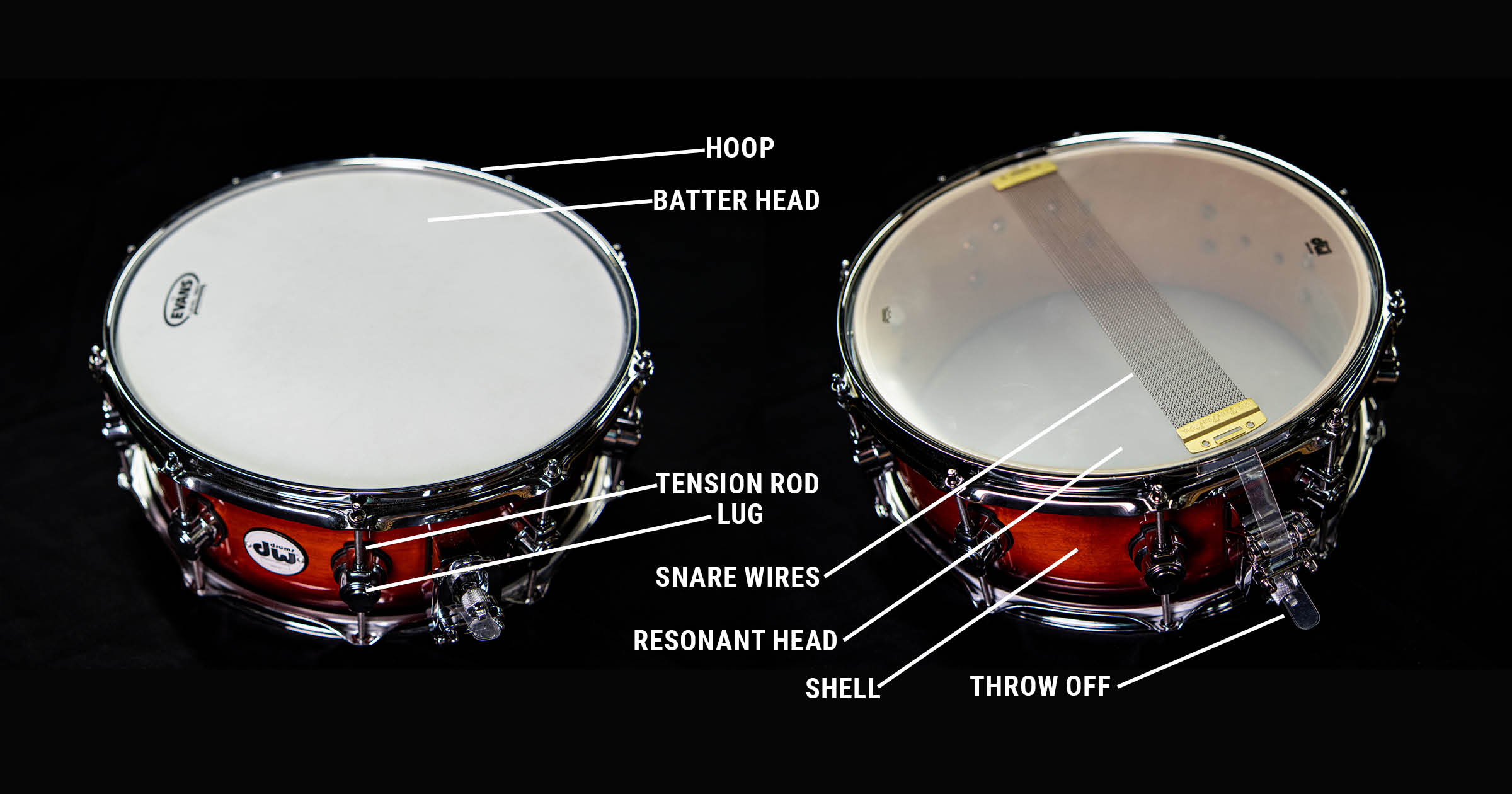 How To Play Drums: The Ultimate Resource For Beginner Drummers