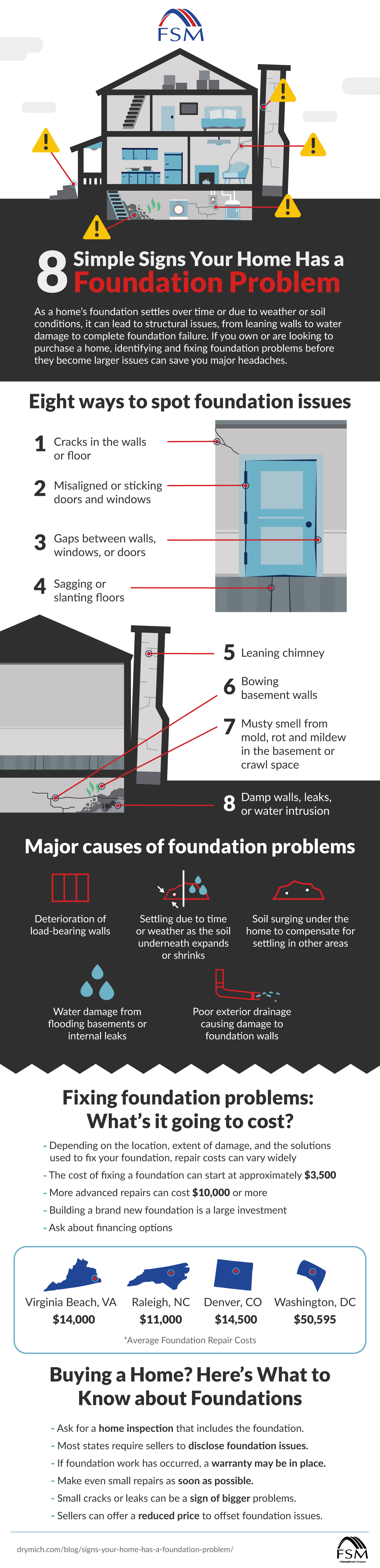 Eight Signs Your Home Has a Foundation Problem