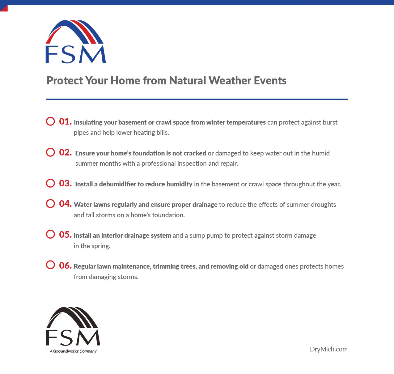 How Natural Weather Events Affect Your Home