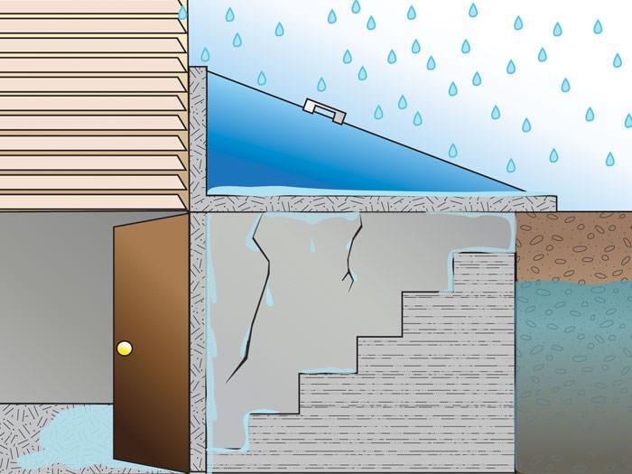 hatchway and foundation flood leak source