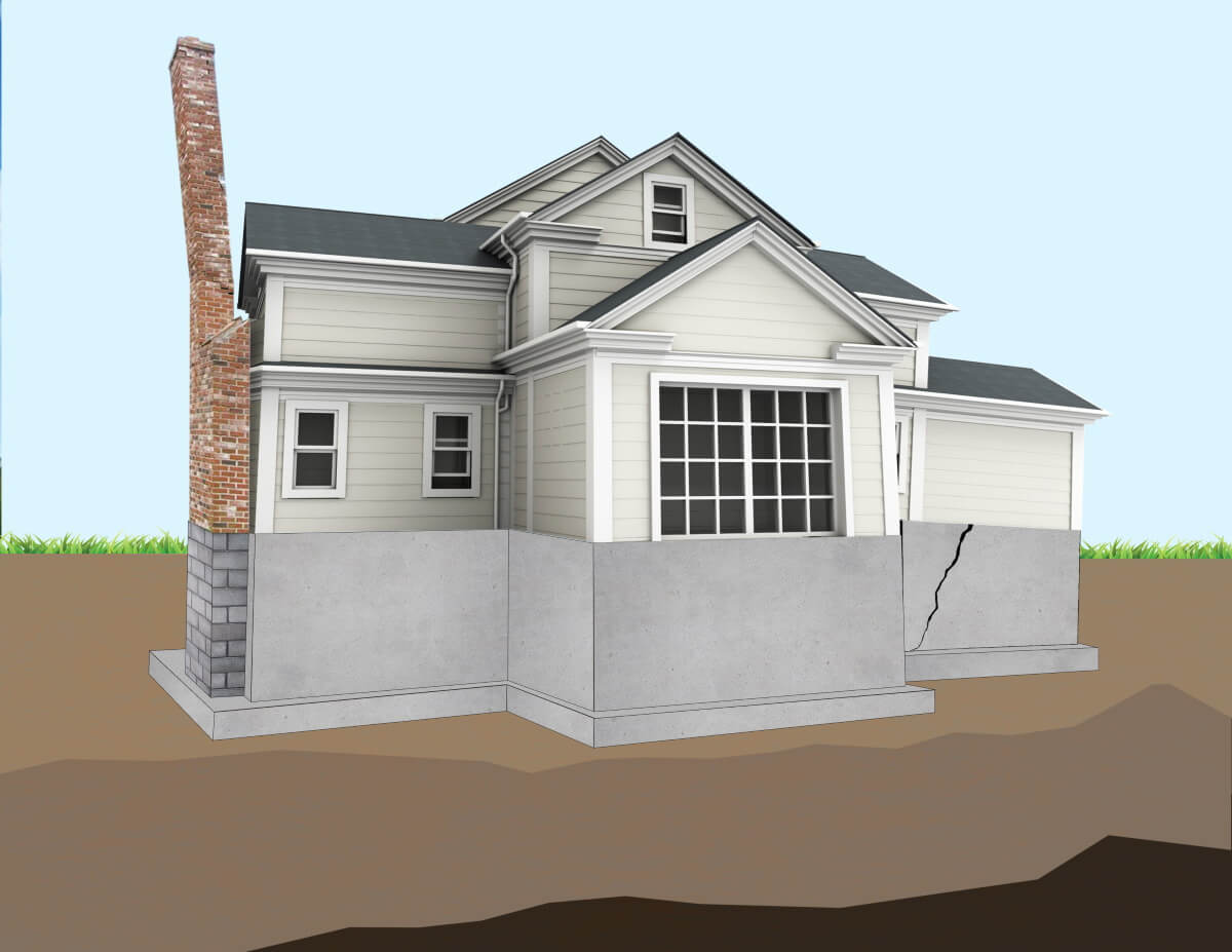 Illustration of a completed installation of a foundation pier system