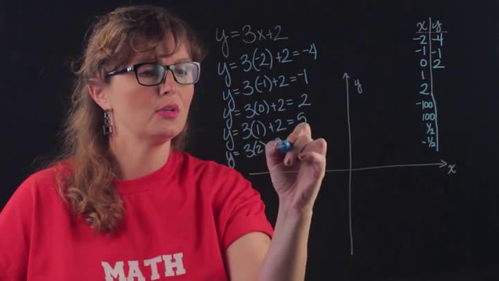 bachelor thesis mathematics