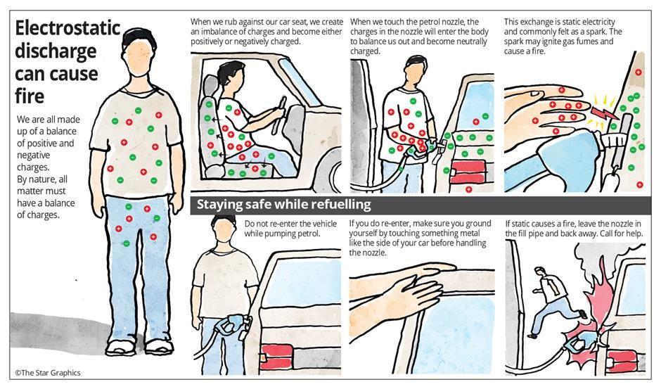 Почему бьет током выходя из машины
