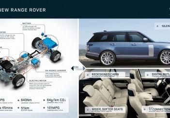 Land Rover Range Rover P400e - 33