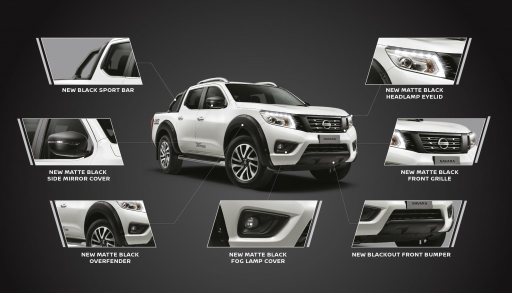 NAVARA BLACK SERIES COMPONENTRY