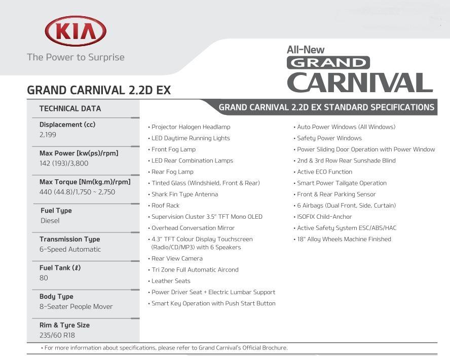 Kia Grand Carnival Ckd Now Available Carsifu