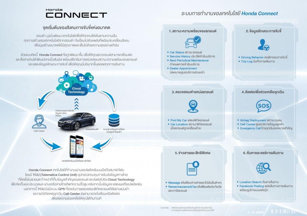 Honda Connect (Thailand) - 02