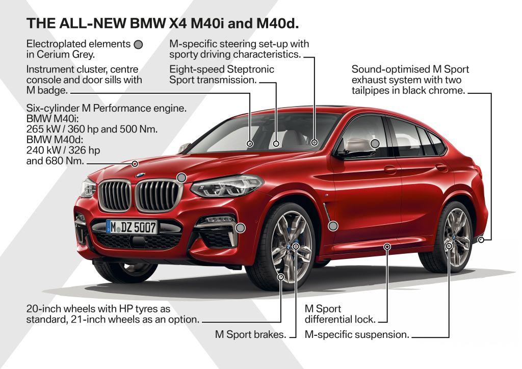 2018 BMW X4 (1)