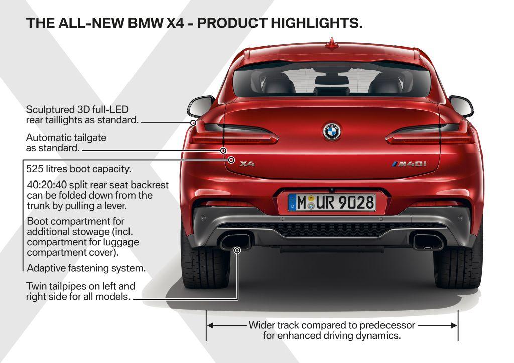 2018 BMW X4 (10)