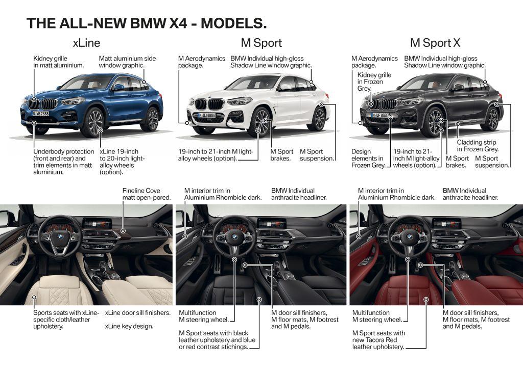 2018 BMW X4 (11)