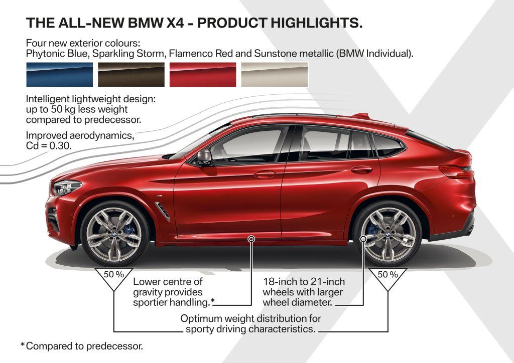 2018 BMW X4 (9)