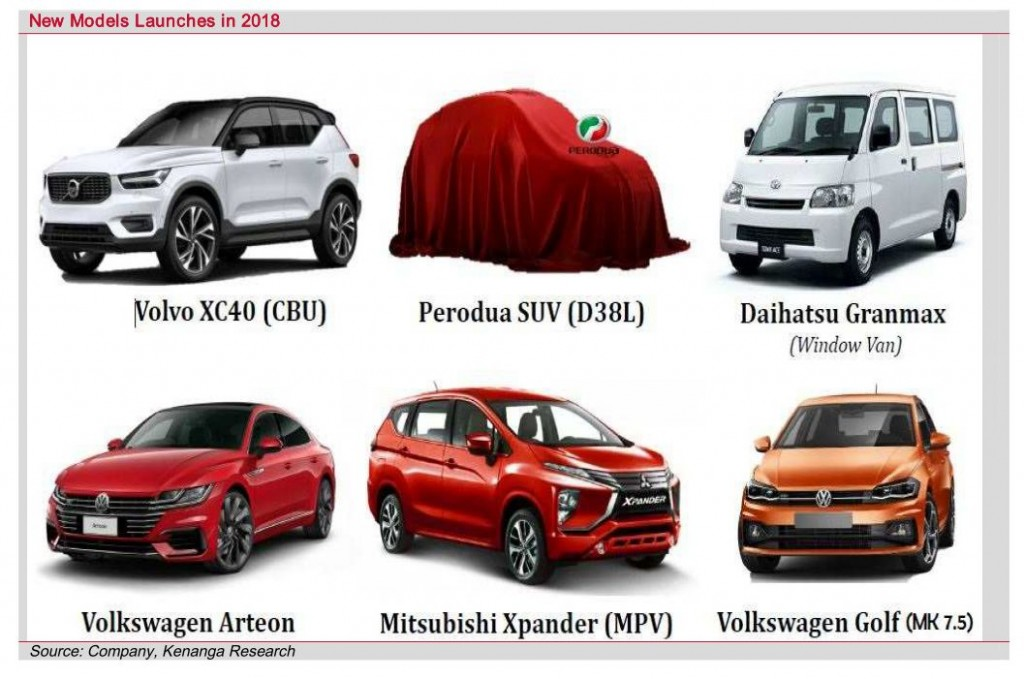 New Perodua Suv Coming This Year Says Research House Carsifu
