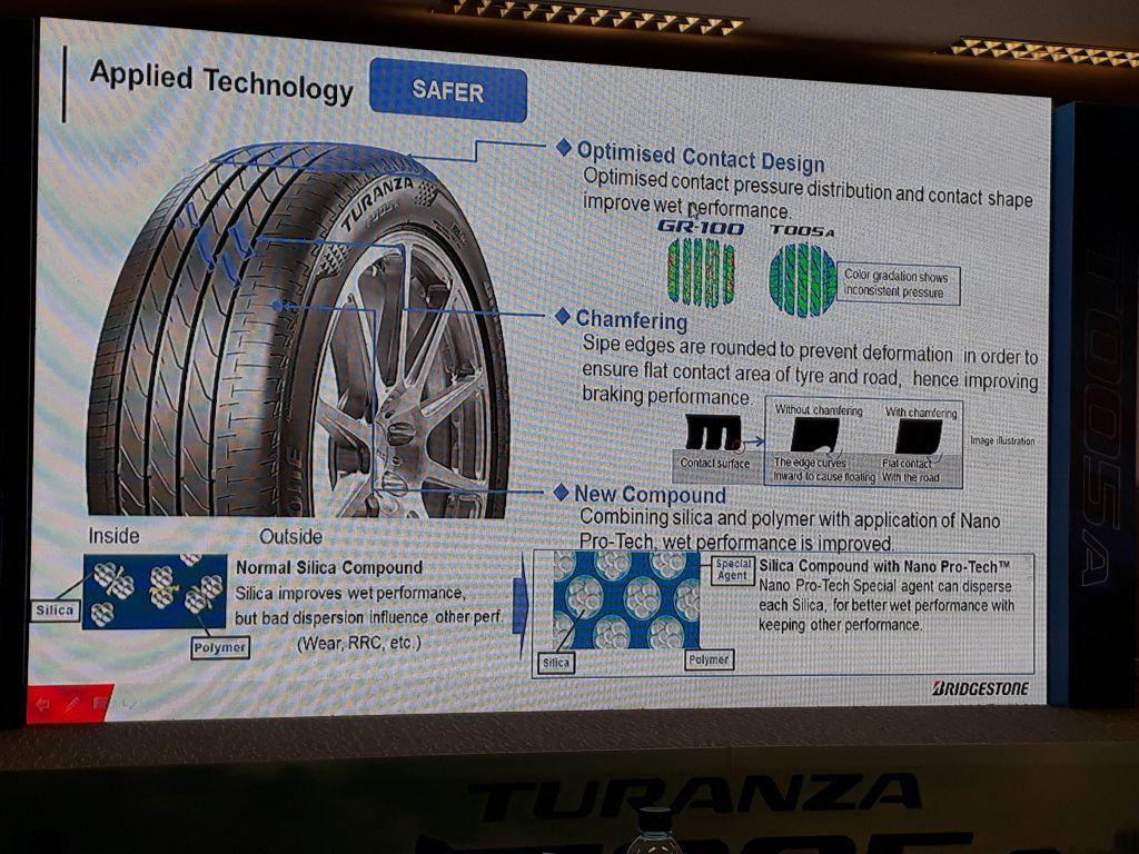 Turanza-Details1