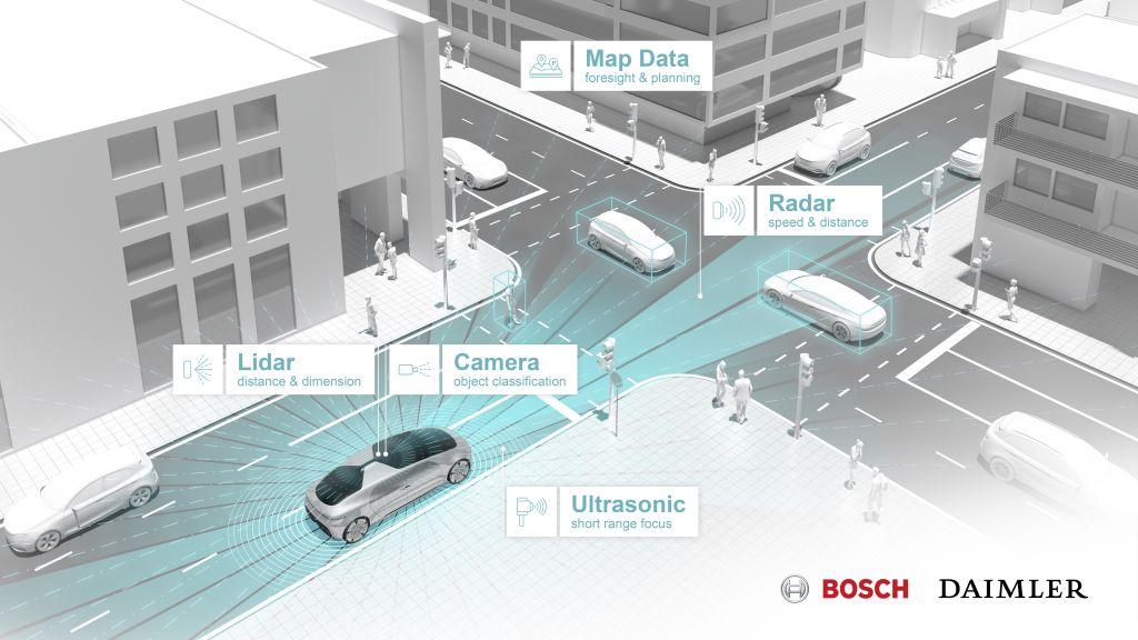 Bosch und Daimler: Metropole in Kalifornien wird Pilotstadt für automatisiertes Fahren