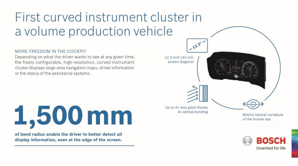 Bosch curved instrument cluster (2)