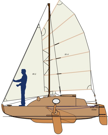 Scow 450