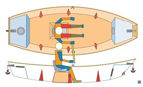 14' Flat Head Drifter Plans