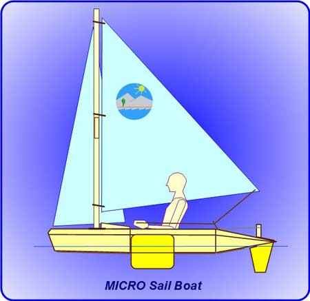 Micro Sail Boat