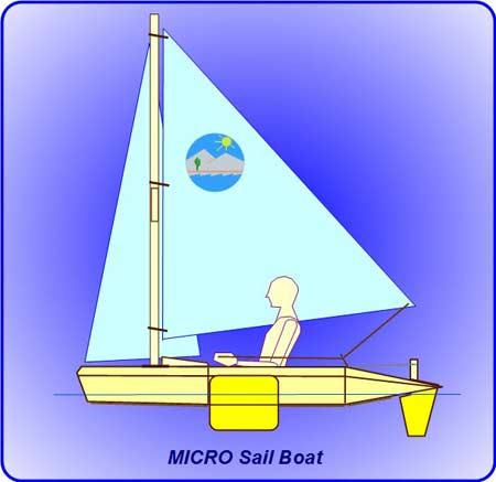 Micro Sail Boat Plans