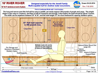 River Rover Plans