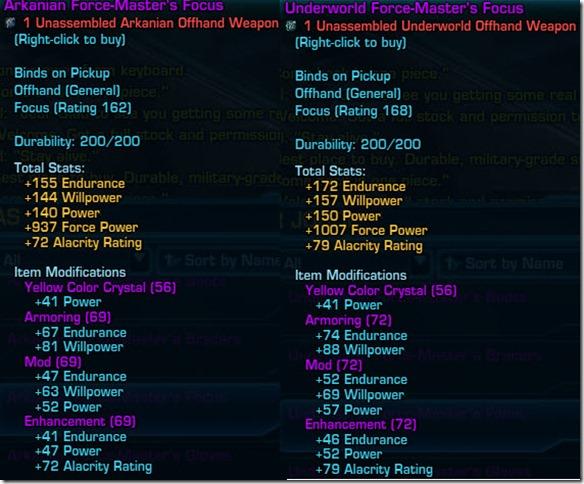 swtor-arkanian-underworld-force-master-2