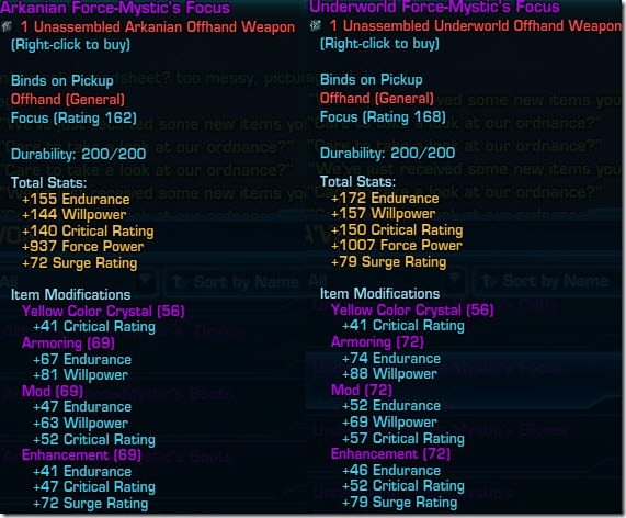 swtor-arkanian-underworld-force-mystic-11