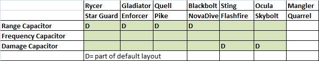 swtor-capacitor-comparison-galactic-starfighter