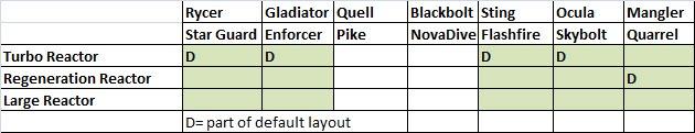swtor-reactor-comparison-galactic-starfighter