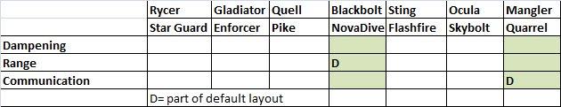 swtor-sensors-comparison-galactic-starfighter