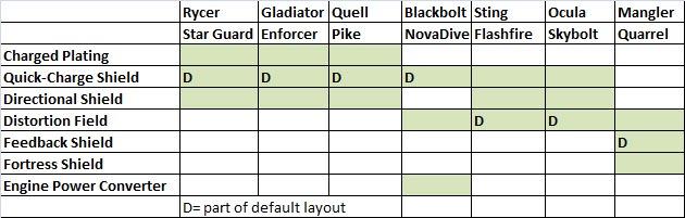 swtor-shields-comparison-galactic-starfighter