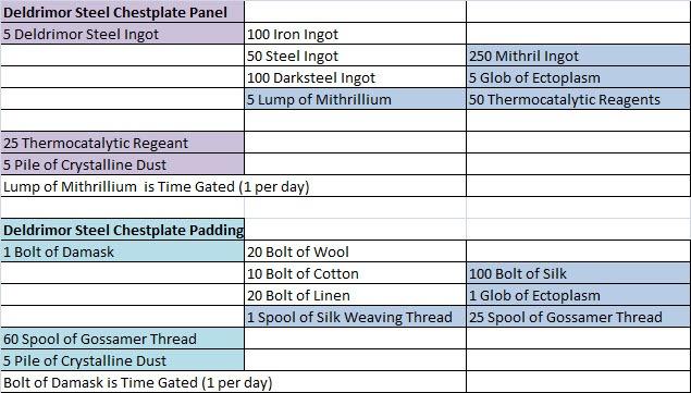 gw2-ascended-armor-crafting-armorsmith-deldrimor-chestplate