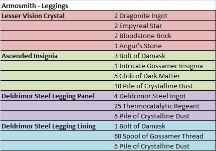 gw2-ascended-armor-crafting-armorsmith-leggings